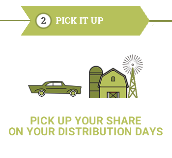 Step 2: Pick your CSA Share up weekly at our farm